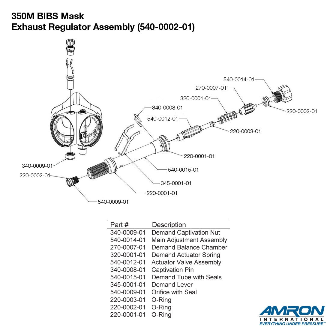 Amron International 350M BIBS Mask - Demand Regulator Assembly