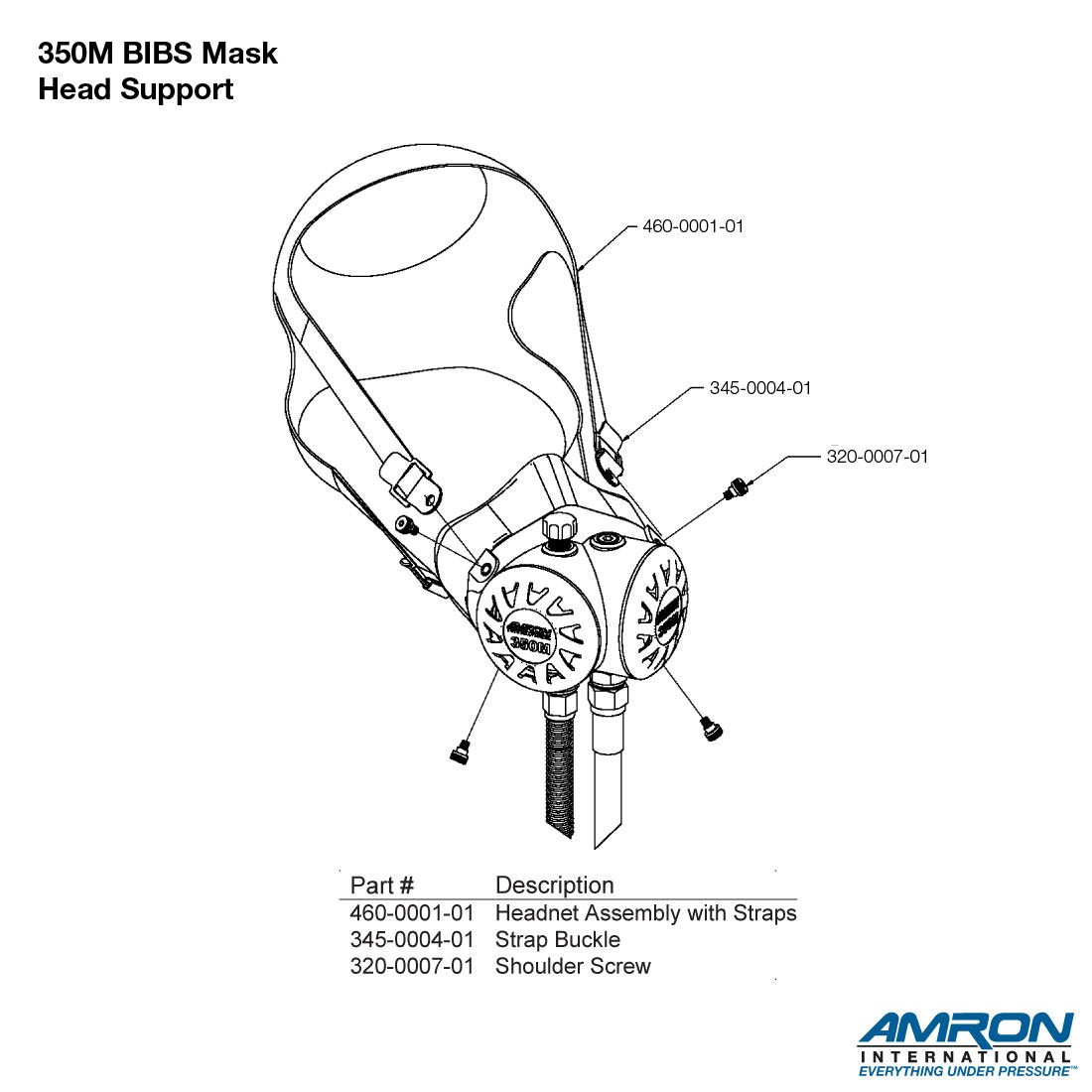 Amron International 350M BIBS Mask - Head Support Breakout