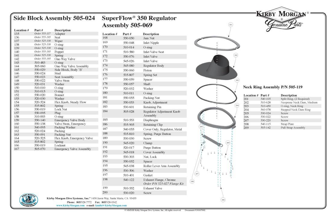 Kirby Morgan 37NS Commercial Diving Helmet