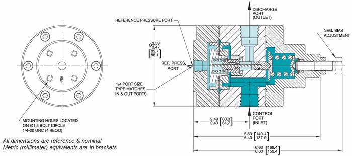 TESCOM Back Pressure Regulator Data Sheet