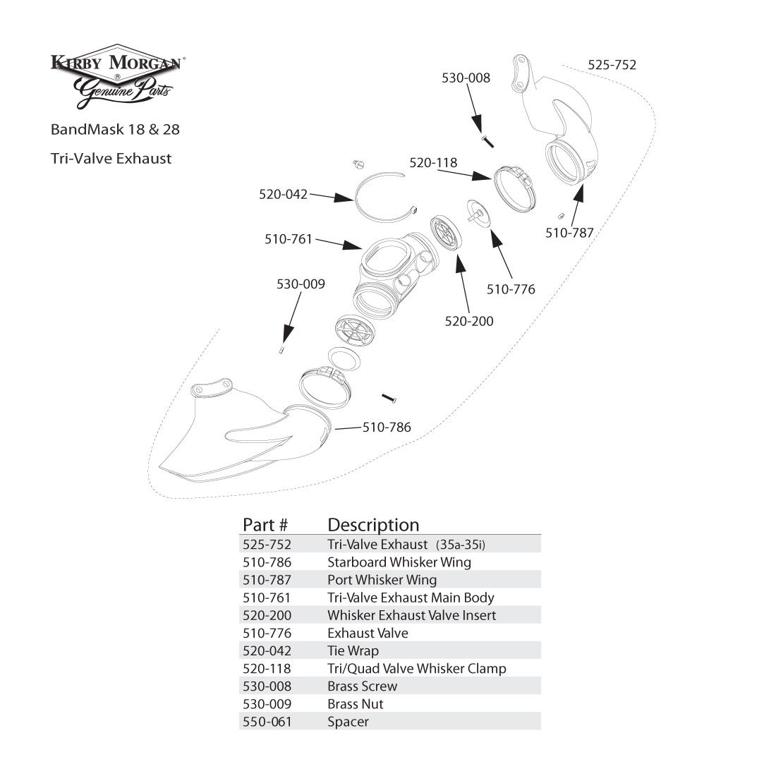 Kirby Morgan BandMask 18 - Tri-Valve Exhaust Breakout