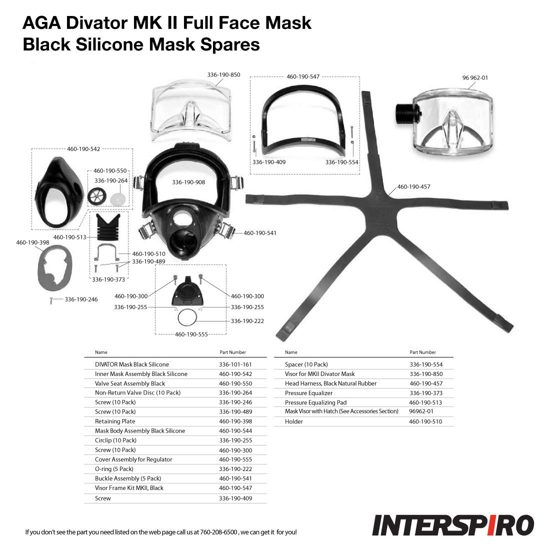 Interspiro AGA Divator MK II Full Face Mask with Demand Regulator - Silicone - Black - Mask Spares