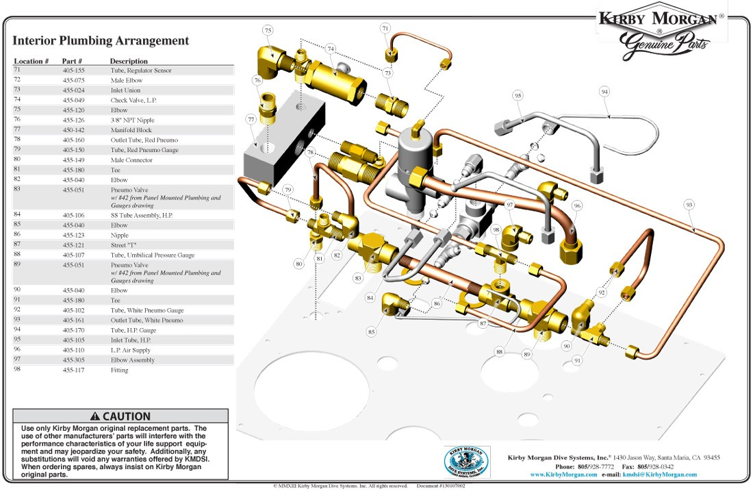 Kirby Morgan KMACS-5 Air Control System without Communications - Interior Plumbing Arrangement Breakout