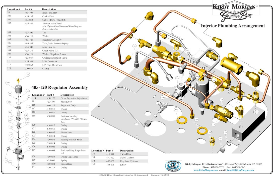 Kirby Morgan KMACS-5 Air Control System with Communications - Interior Plumbing Arrangement and Regulator Assembly Breakout