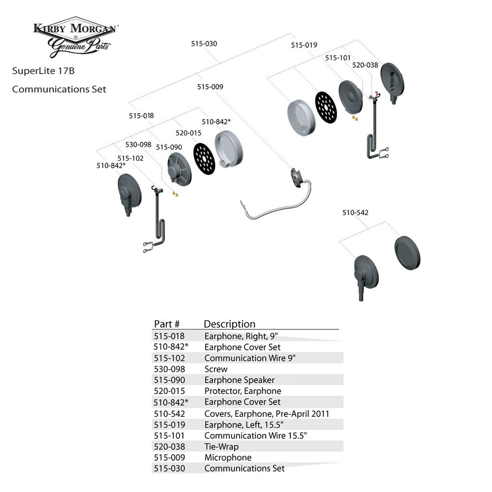 irby Morgan SuperLite 17B Commercial Diving Helmet - Communication Set